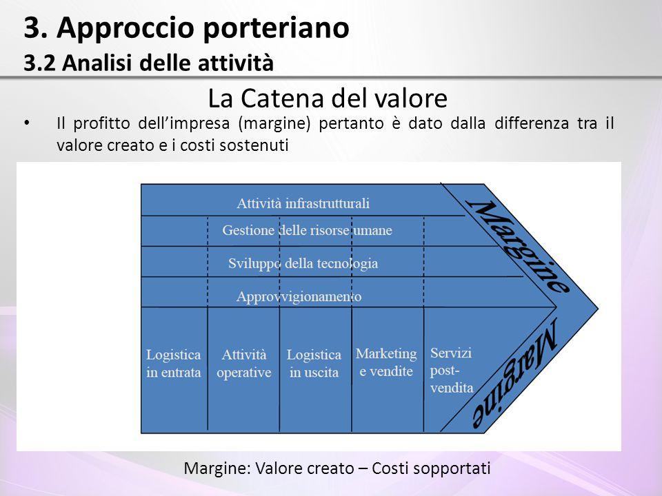 3. Approccio porteriano 3.2 Analisi delle attività La Catena del valore Il profitto dell'impresa (margine) pertanto è dato dalla differenza tra il val