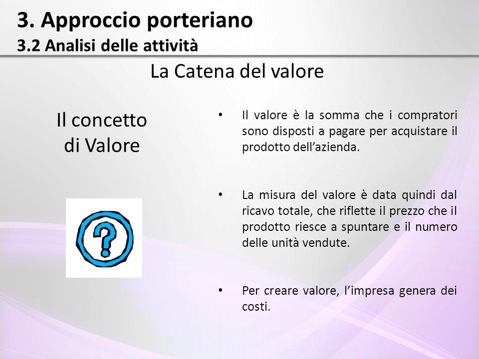 3. Approccio porteriano 3.2 Analisi delle attività La Catena del valore Il concetto di Valore Il valore è la somma che i compratori sono disposti a pa