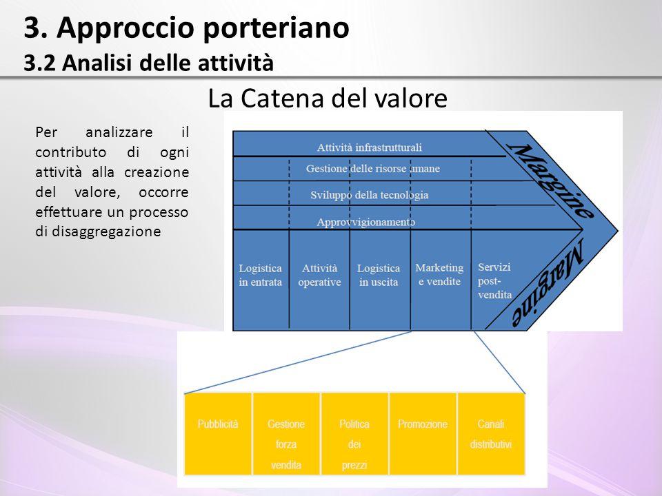 3. Approccio porteriano 3.2 Analisi delle attività La Catena del valore Per analizzare il contributo di ogni attività alla creazione del valore, occor