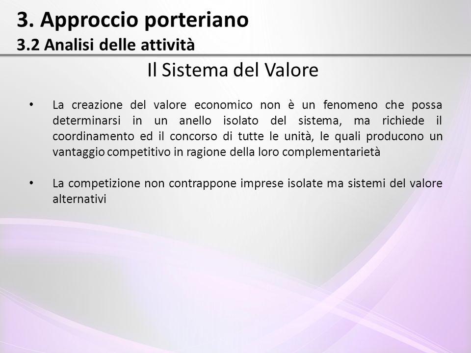 3. Approccio porteriano 3.2 Analisi delle attività Il Sistema del Valore La creazione del valore economico non è un fenomeno che possa determinarsi in