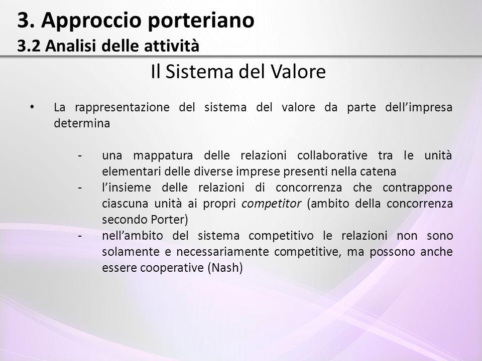 3. Approccio porteriano 3.2 Analisi delle attività Il Sistema del Valore La rappresentazione del sistema del valore da parte dell'impresa determina -