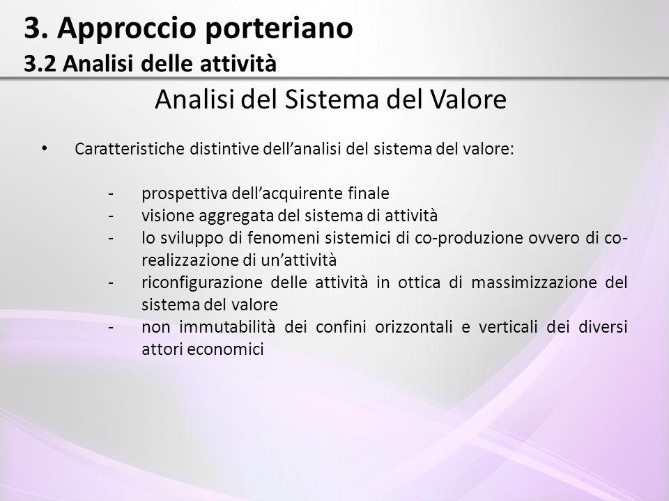 3. Approccio porteriano 3.2 Analisi delle attività Analisi del Sistema del Valore Caratteristiche distintive dell'analisi del sistema del valore: - pr