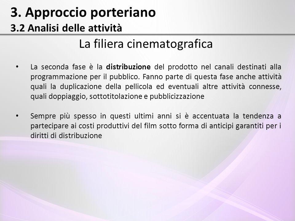 3. Approccio porteriano 3.2 Analisi delle attività La filiera cinematografica La seconda fase è la distribuzione del prodotto nel canali destinati all