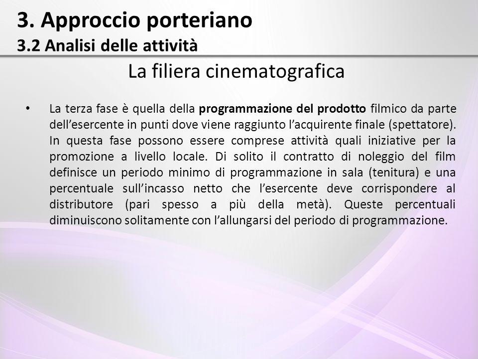 3. Approccio porteriano 3.2 Analisi delle attività La filiera cinematografica La terza fase è quella della programmazione del prodotto filmico da part