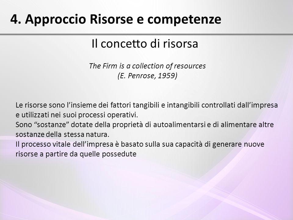 4. Approccio Risorse e competenze Il concetto di risorsa The Firm is a collection of resources (E. Penrose, 1959) Le risorse sono l'insieme dei fattor
