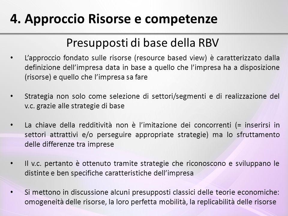 4. Approccio Risorse e competenze Presupposti di base della RBV L'approccio fondato sulle risorse (resource based view) è caratterizzato dalla definiz