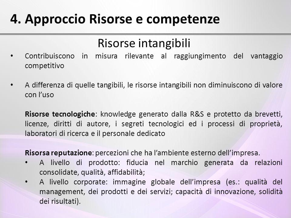 4. Approccio Risorse e competenze Risorse intangibili Contribuiscono in misura rilevante al raggiungimento del vantaggio competitivo A differenza di q