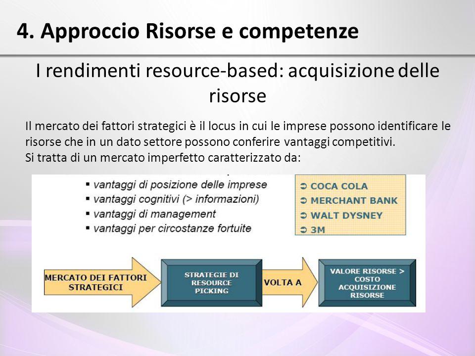 4. Approccio Risorse e competenze I rendimenti resource-based: acquisizione delle risorse Il mercato dei fattori strategici è il locus in cui le impre