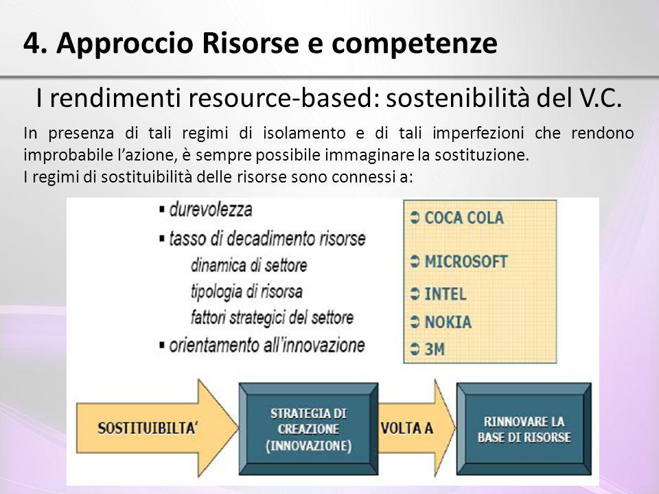 4. Approccio Risorse e competenze I rendimenti resource-based: sostenibilità del V.C. In presenza di tali regimi di isolamento e di tali imperfezioni