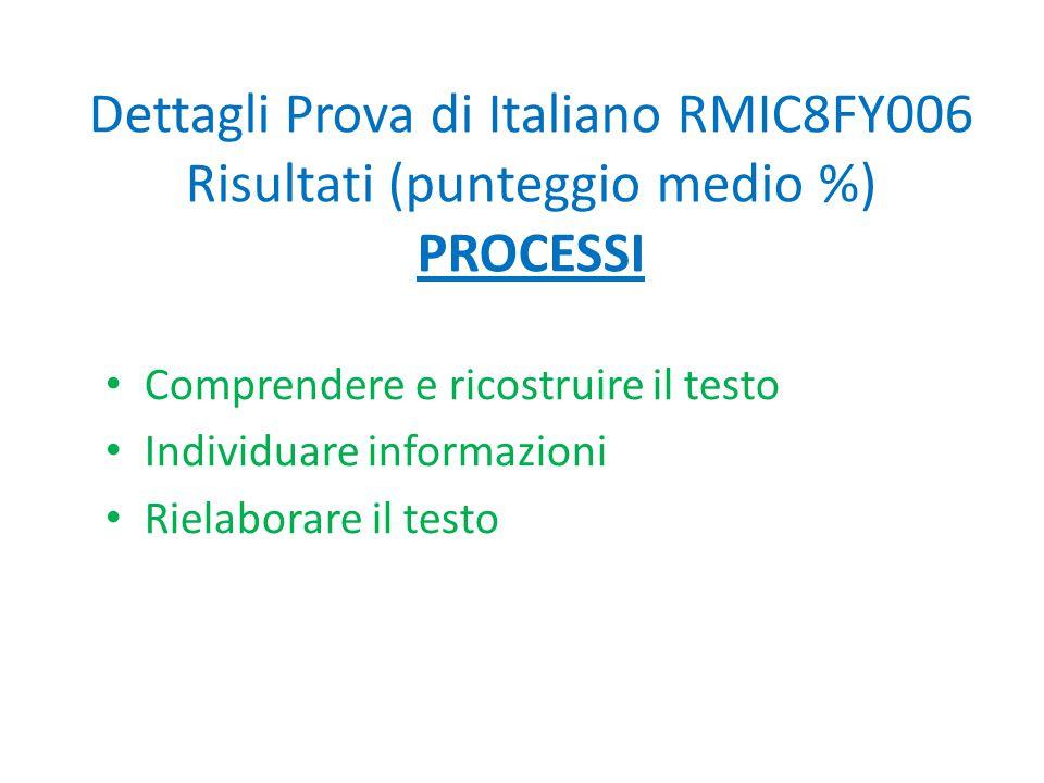Dettagli Prova di Italiano RMIC8FY006 Risultati (punteggio medio %) PROCESSI Comprendere e ricostruire il testo Individuare informazioni Rielaborare il testo