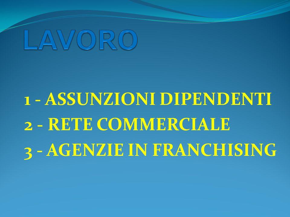 1 - ASSUNZIONI DIPENDENTI 2 - RETE COMMERCIALE 3 - AGENZIE IN FRANCHISING