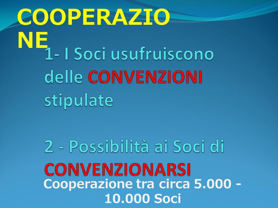 COOPERAZIO NE Cooperazione tra circa 5.000 - 10.000 Soci