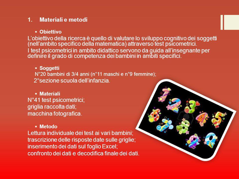 1.Materiali e metodi  Obiettivo L'obiettivo della ricerca è quello di valutare lo sviluppo cognitivo dei soggetti (nell'ambito specifico della matema