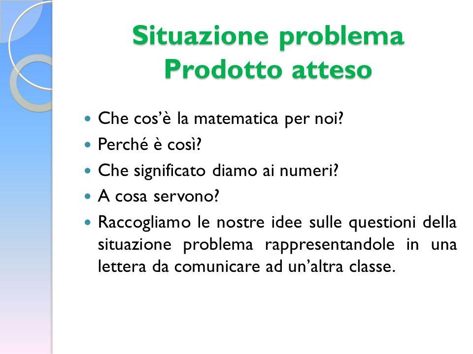 Situazione problema Prodotto atteso Che cos'è la matematica per noi.