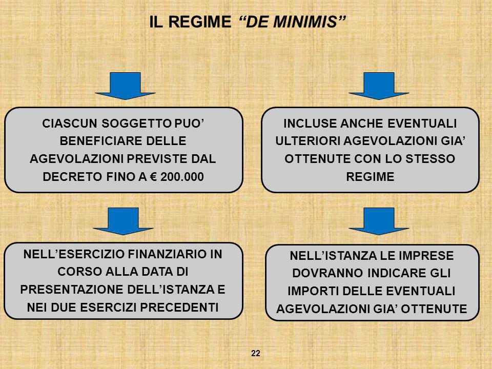 """IL REGIME """"DE MINIMIS"""" CIASCUN SOGGETTO PUO' BENEFICIARE DELLE AGEVOLAZIONI PREVISTE DAL DECRETO FINO A € 200.000 INCLUSE ANCHE EVENTUALI ULTERIORI AG"""