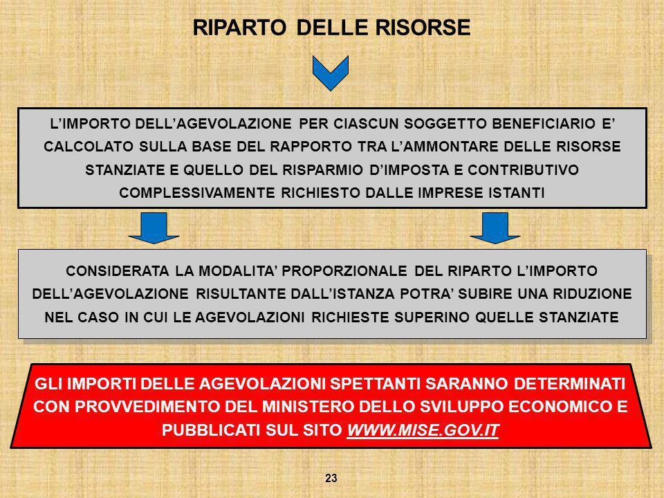RIPARTO DELLE RISORSE CONSIDERATA LA MODALITA' PROPORZIONALE DEL RIPARTO L'IMPORTO DELL'AGEVOLAZIONE RISULTANTE DALL'ISTANZA POTRA' SUBIRE UNA RIDUZIO