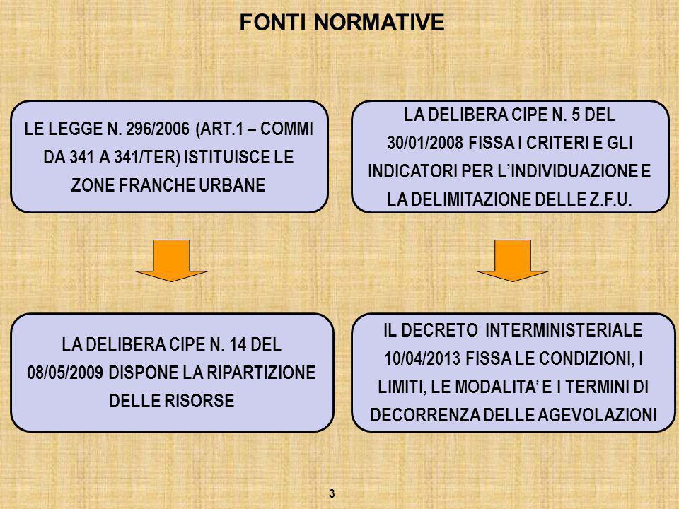 FONTI NORMATIVE LE LEGGE N. 296/2006 (ART.1 – COMMI DA 341 A 341/TER) ISTITUISCE LE ZONE FRANCHE URBANE LA DELIBERA CIPE N. 5 DEL 30/01/2008 FISSA I C
