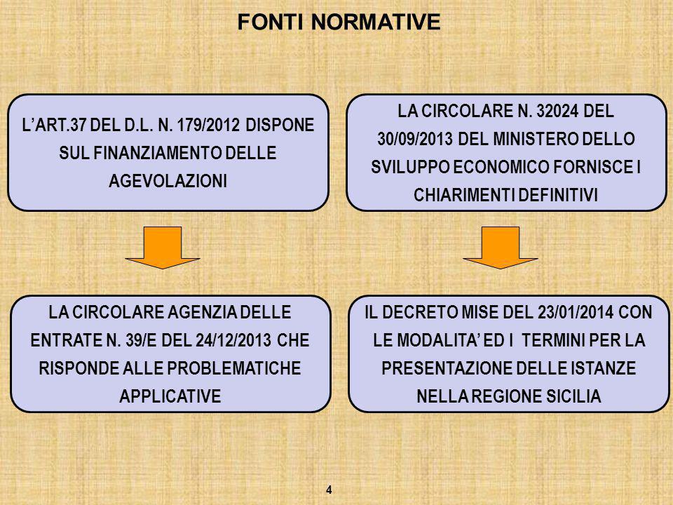 FONTI NORMATIVE LA CIRCOLARE AGENZIA DELLE ENTRATE N. 39/E DEL 24/12/2013 CHE RISPONDE ALLE PROBLEMATICHE APPLICATIVE IL DECRETO MISE DEL 23/01/2014 C