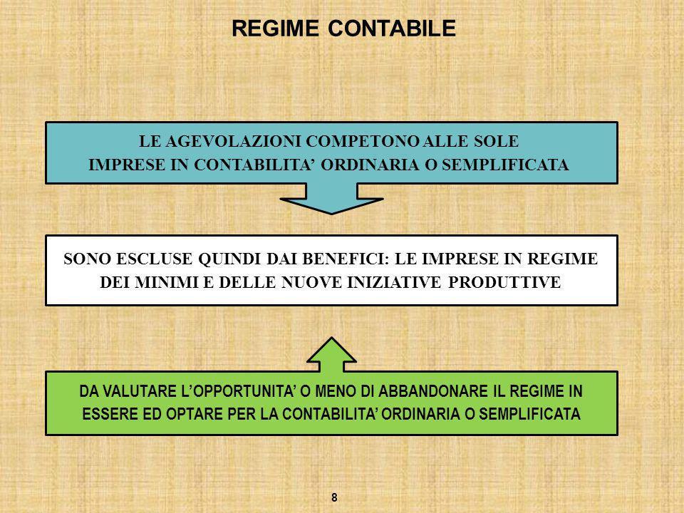 REGIME CONTABILE SONO ESCLUSE QUINDI DAI BENEFICI: LE IMPRESE IN REGIME DEI MINIMI E DELLE NUOVE INIZIATIVE PRODUTTIVE 8 LE AGEVOLAZIONI COMPETONO ALL