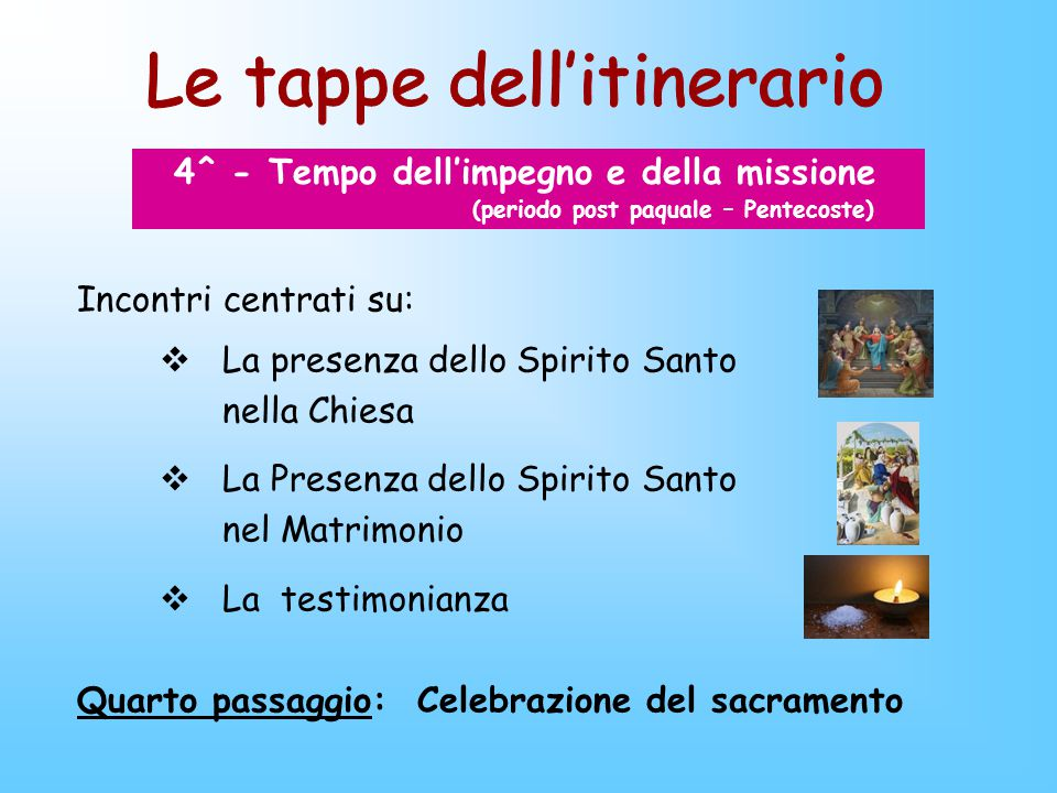 Incontri centrati su:  La presenza dello Spirito Santo nella Chiesa  La Presenza dello Spirito Santo nel Matrimonio  La testimonianza Quarto passag