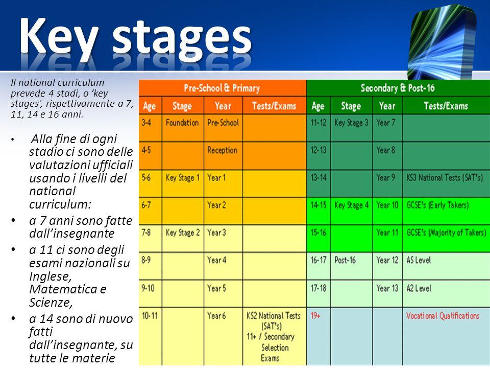 Il national curriculum prevede 4 stadi, o 'key stages', rispettivamente a 7, 11, 14 e 16 anni. Alla fine di ogni stadio ci sono delle valutazioni uffi