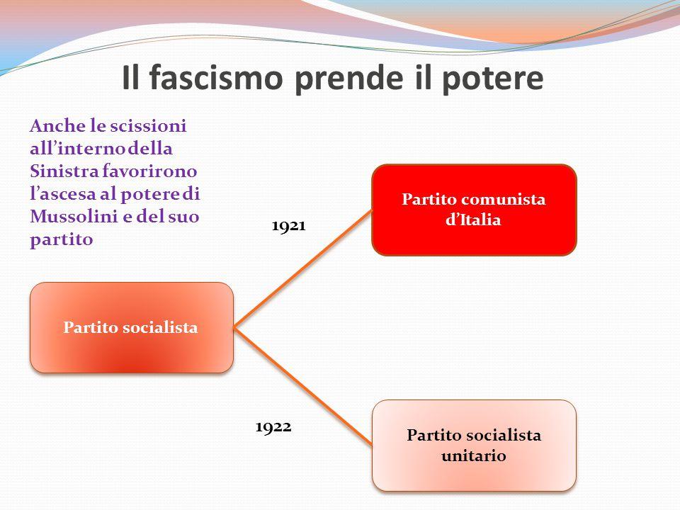 Il fascismo prende il potere Partito socialista Partito comunista d'Italia Partito socialista unitario 1921 1922 Anche le scissioni all'interno della Sinistra favorirono l'ascesa al potere di Mussolini e del suo partito