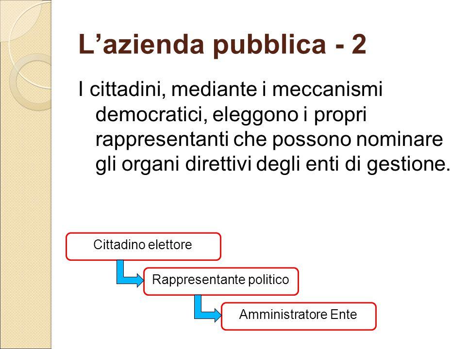 L'azienda pubblica - 2 I cittadini, mediante i meccanismi democratici, eleggono i propri rappresentanti che possono nominare gli organi direttivi degl