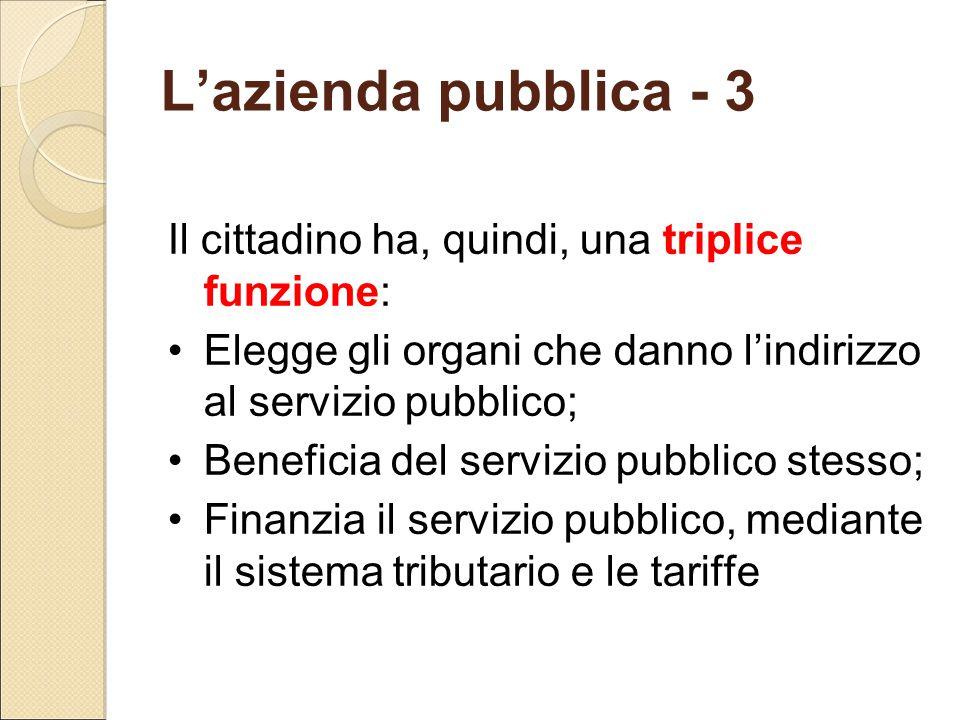 L'azienda pubblica - 3 Il cittadino ha, quindi, una triplice funzione: Elegge gli organi che danno l'indirizzo al servizio pubblico; Beneficia del ser