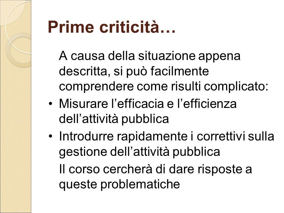 Prime criticità… A causa della situazione appena descritta, si può facilmente comprendere come risulti complicato: Misurare l'efficacia e l'efficienza