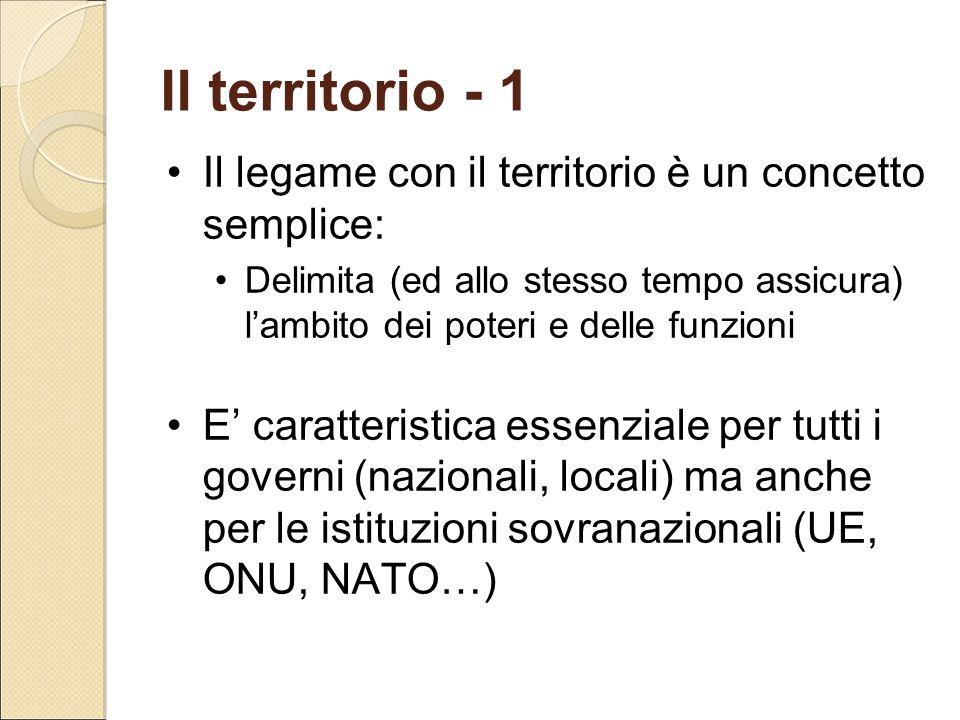 Il territorio - 1 Il legame con il territorio è un concetto semplice: Delimita (ed allo stesso tempo assicura) l'ambito dei poteri e delle funzioni E'