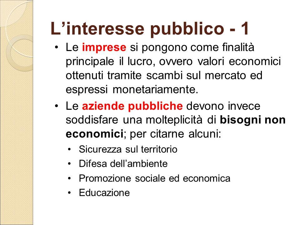L'interesse pubblico - 1 Le imprese si pongono come finalità principale il lucro, ovvero valori economici ottenuti tramite scambi sul mercato ed espre