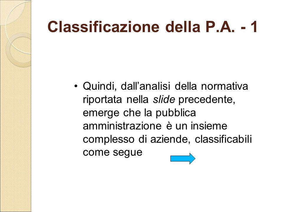 Classificazione della P.A. - 1 Quindi, dall'analisi della normativa riportata nella slide precedente, emerge che la pubblica amministrazione è un insi