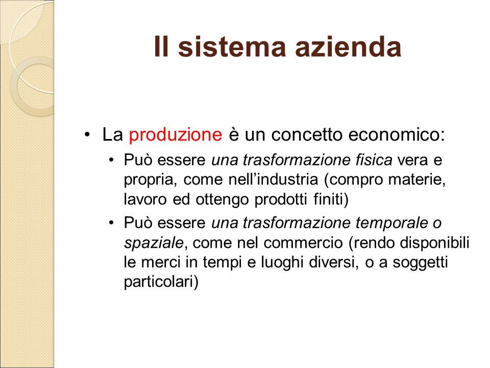 Il sistema azienda La produzione è un concetto economico: Può essere una trasformazione fisica vera e propria, come nell'industria (compro materie, la