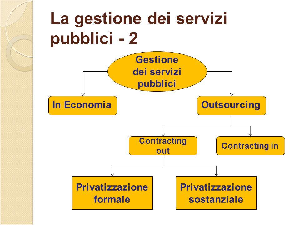 La gestione dei servizi pubblici - 2 Gestione dei servizi pubblici In EconomiaOutsourcing Contracting out Contracting in Privatizzazione formale Priva