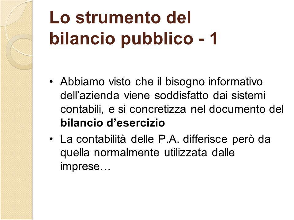 Lo strumento del bilancio pubblico - 1 Abbiamo visto che il bisogno informativo dell'azienda viene soddisfatto dai sistemi contabili, e si concretizza