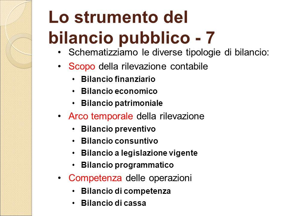 Lo strumento del bilancio pubblico - 7 Schematizziamo le diverse tipologie di bilancio: Scopo della rilevazione contabile Bilancio finanziario Bilanci