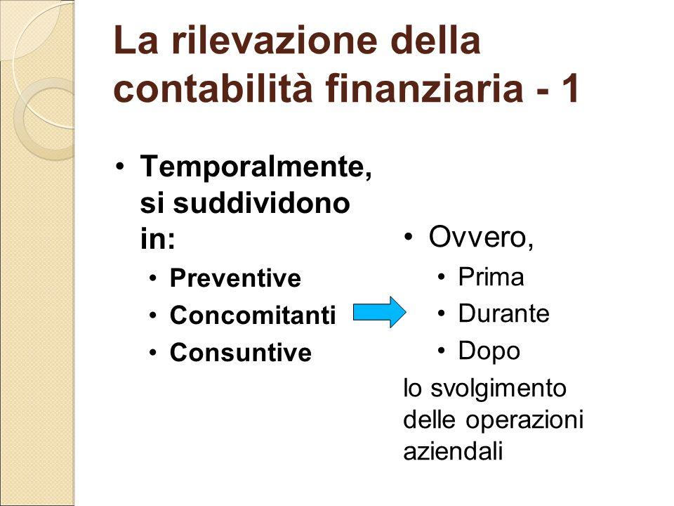 La rilevazione della contabilità finanziaria - 1 Temporalmente, si suddividono in: Preventive Concomitanti Consuntive Ovvero, Prima Durante Dopo lo sv