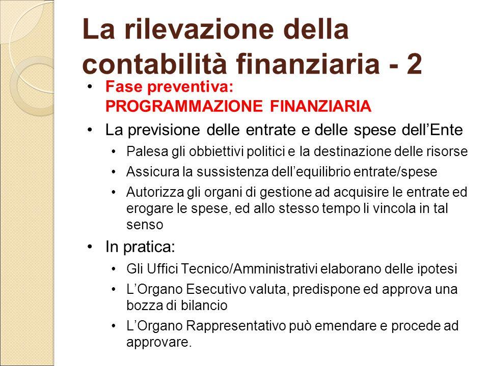 La rilevazione della contabilità finanziaria - 2 Fase preventiva: PROGRAMMAZIONE FINANZIARIA La previsione delle entrate e delle spese dell'Ente Pales