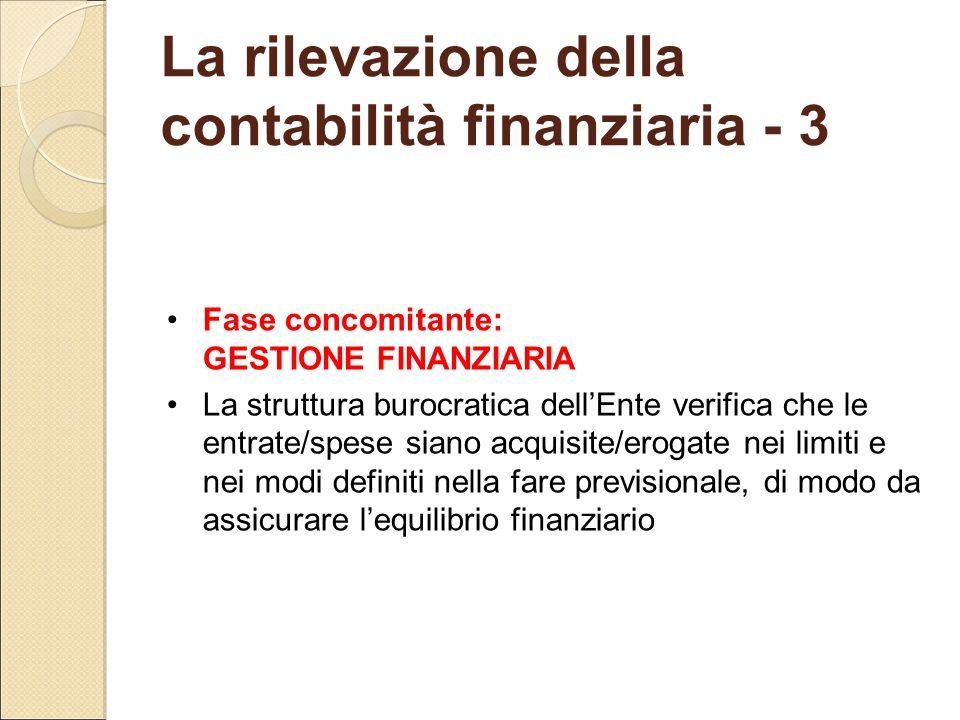 La rilevazione della contabilità finanziaria - 3 Fase concomitante: GESTIONE FINANZIARIA La struttura burocratica dell'Ente verifica che le entrate/sp
