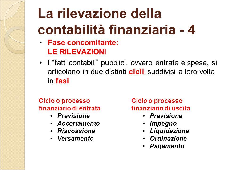 """La rilevazione della contabilità finanziaria - 4 Fase concomitante: LE RILEVAZIONI I """"fatti contabili"""" pubblici, ovvero entrate e spese, si articolano"""