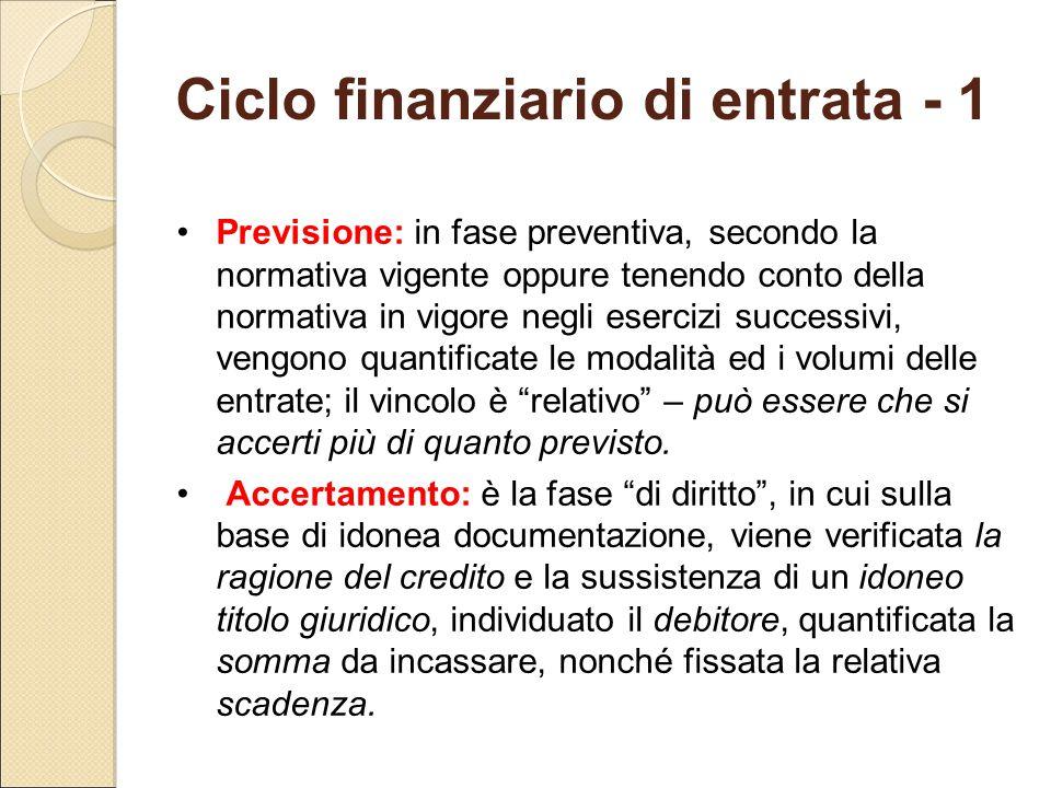 Ciclo finanziario di entrata - 1 Previsione: in fase preventiva, secondo la normativa vigente oppure tenendo conto della normativa in vigore negli ese