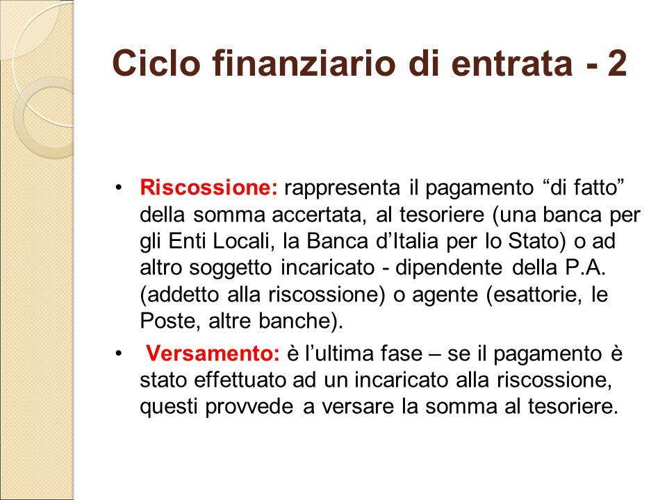 """Ciclo finanziario di entrata - 2 Riscossione: rappresenta il pagamento """"di fatto"""" della somma accertata, al tesoriere (una banca per gli Enti Locali,"""