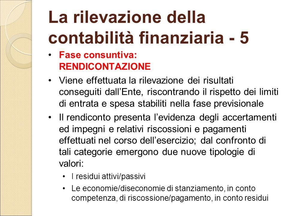 La rilevazione della contabilità finanziaria - 5 Fase consuntiva: RENDICONTAZIONE Viene effettuata la rilevazione dei risultati conseguiti dall'Ente,