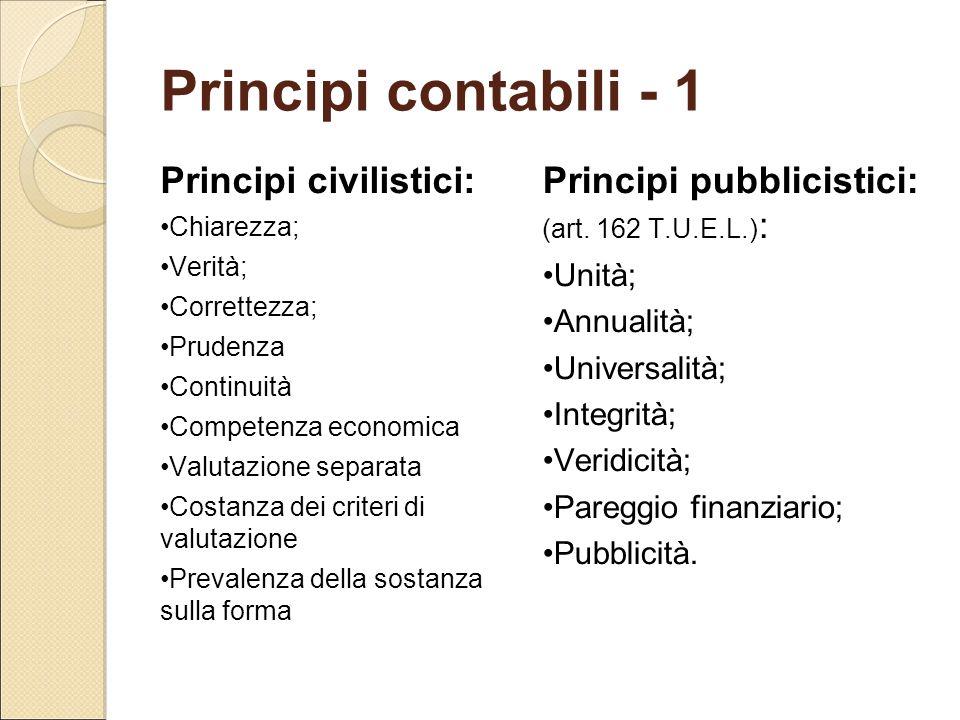 Principi contabili - 1 Principi civilistici: Chiarezza; Verità; Correttezza; Prudenza Continuità Competenza economica Valutazione separata Costanza de
