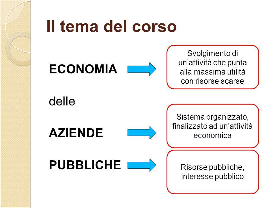 Il tema del corso ECONOMIA delle AZIENDE PUBBLICHE Svolgimento di un'attività che punta alla massima utilità con risorse scarse Sistema organizzato, f