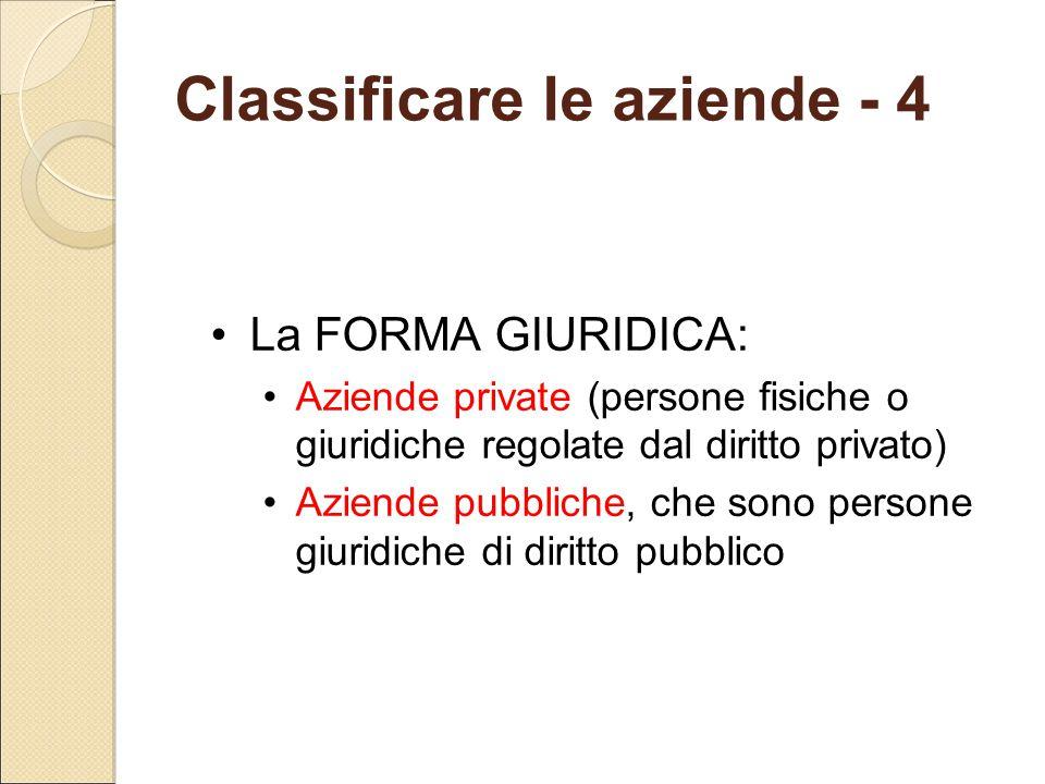 Classificare le aziende - 4 La FORMA GIURIDICA: Aziende private (persone fisiche o giuridiche regolate dal diritto privato) Aziende pubbliche, che son
