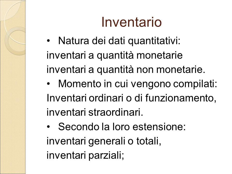 Inventario Natura dei dati quantitativi: inventari a quantità monetarie inventari a quantità non monetarie. Momento in cui vengono compilati: Inventar