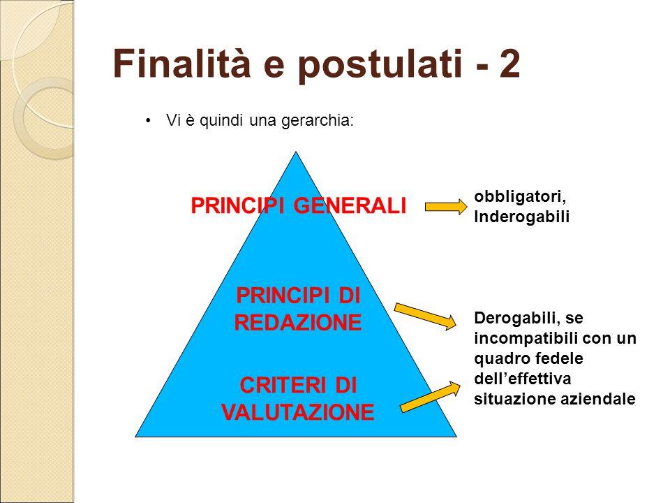 Finalità e postulati - 2 Vi è quindi una gerarchia: PRINCIPI GENERALI obbligatori, Inderogabili PRINCIPI DI REDAZIONE CRITERI DI VALUTAZIONE Derogabil