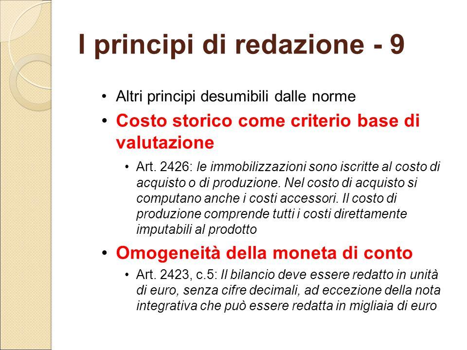 Altri principi desumibili dalle norme Costo storico come criterio base di valutazione Art. 2426: le immobilizzazioni sono iscritte al costo di acquist