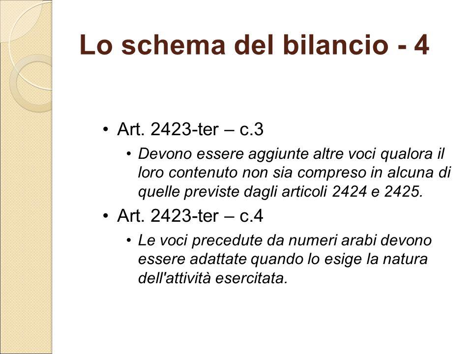 Art. 2423-ter – c.3 Devono essere aggiunte altre voci qualora il loro contenuto non sia compreso in alcuna di quelle previste dagli articoli 2424 e 24